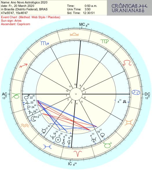 astro_2gw_ano_novo_astrologico_2020.79315.36376